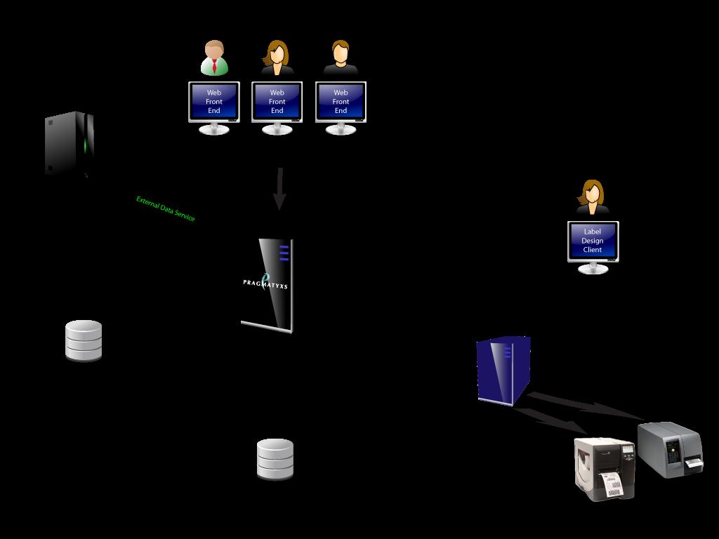 PXSmartPrint-diagram